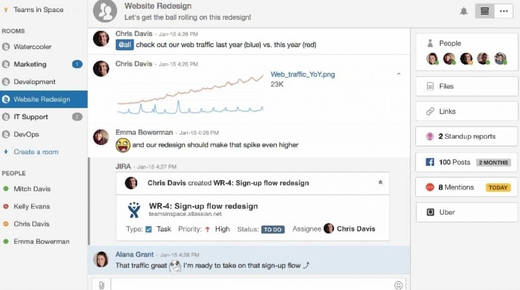 Work-From-Home_HipChat