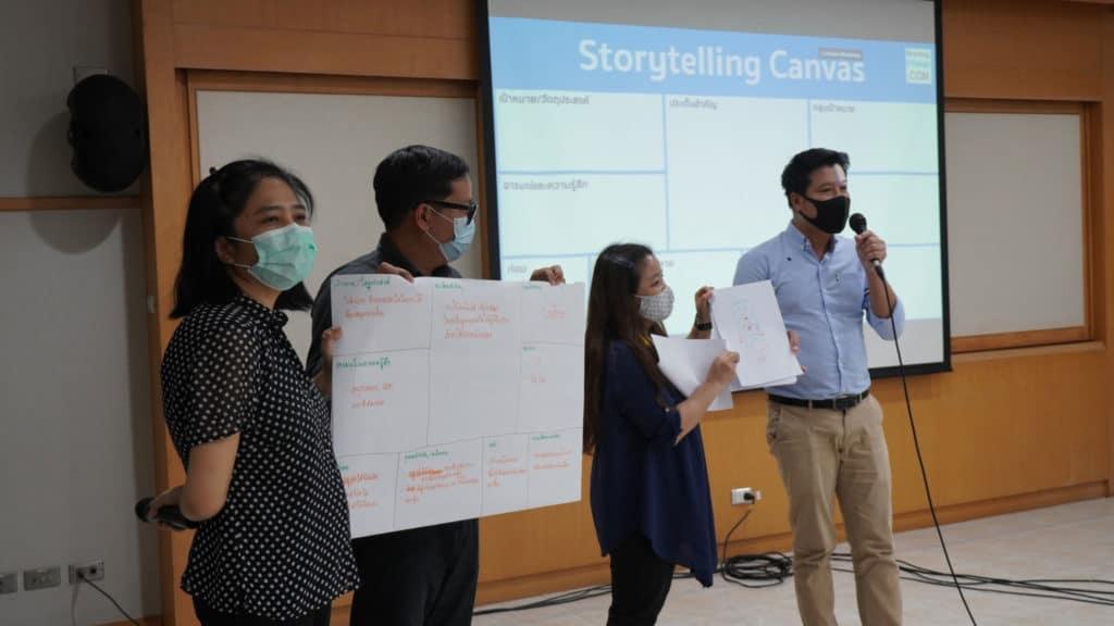 ตัวอย่าง-Story-telling