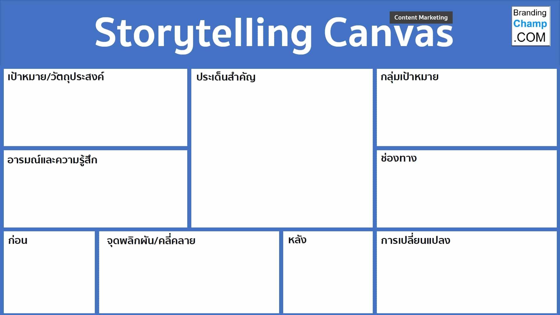 Storytelling ตัวอย่าง